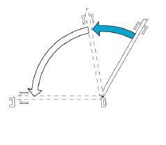 Türschließer Türfeststellung